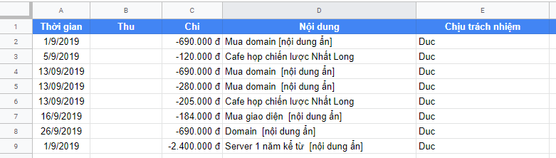 Workspace for all: hay việc Ứng dụng Google Sheet A-Z 12