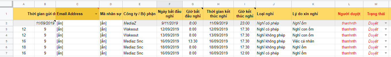 Workspace for all: hay việc Ứng dụng Google Sheet A-Z 14