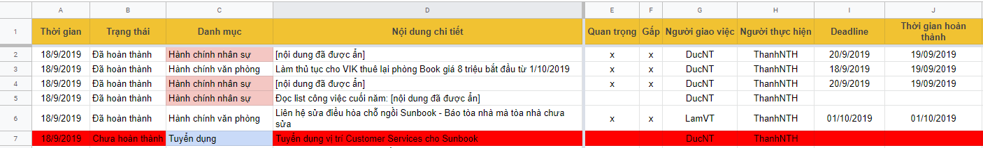Workspace for all: hay việc Ứng dụng Google Sheet A-Z 10
